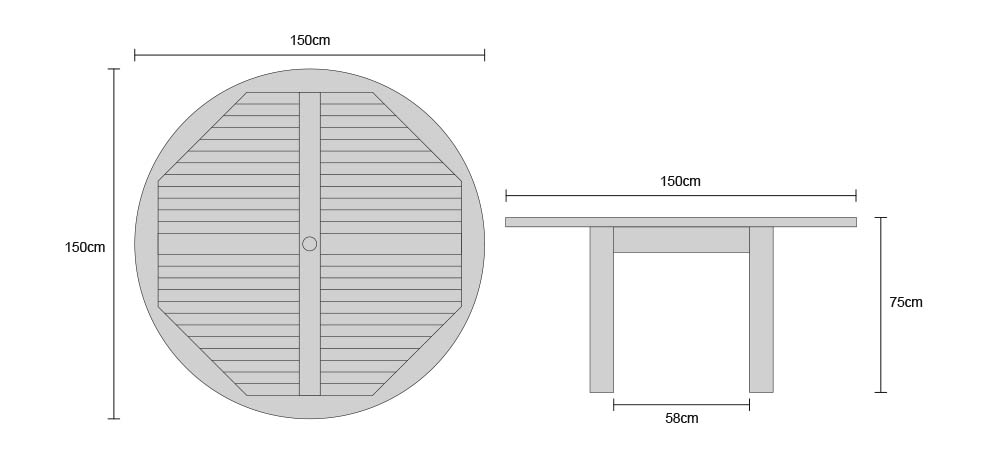 Titan Round Table 1.5m - Dimensions
