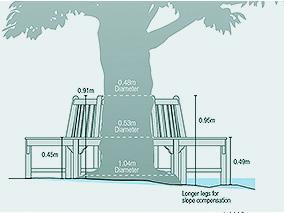Tree Seat Design